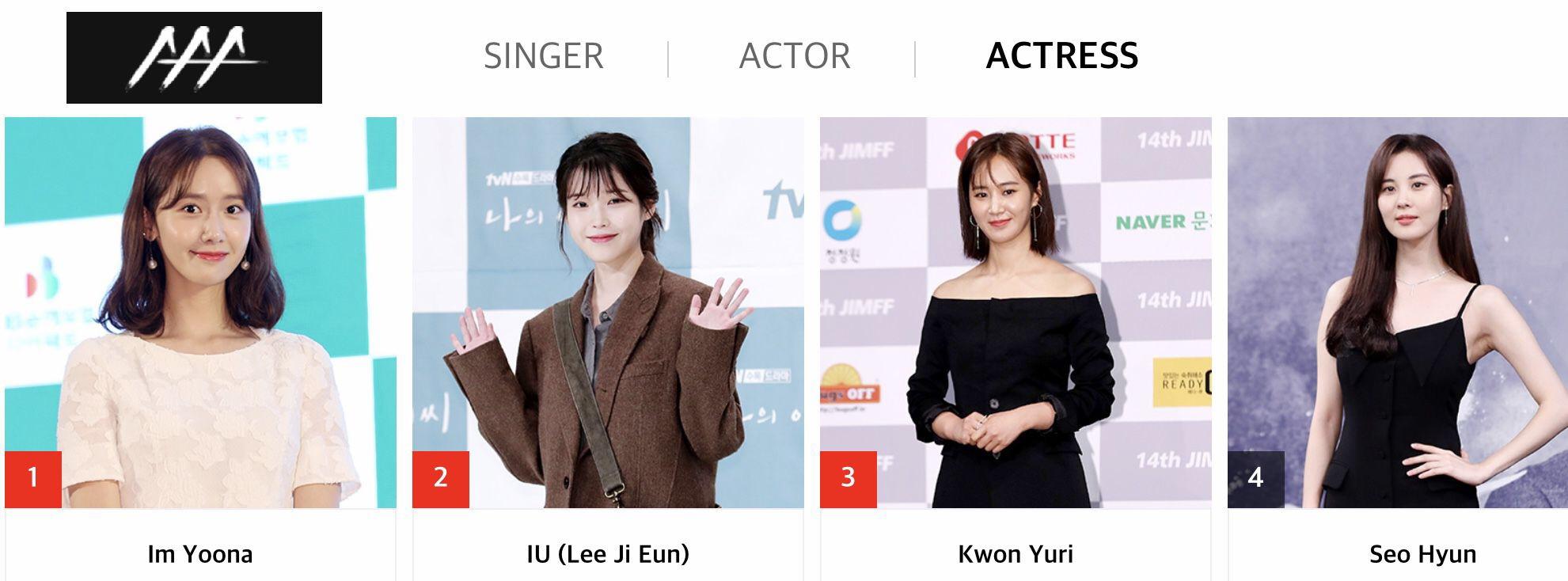 Asia Artist Awards 2018 | Ejemplo de votación Actriz