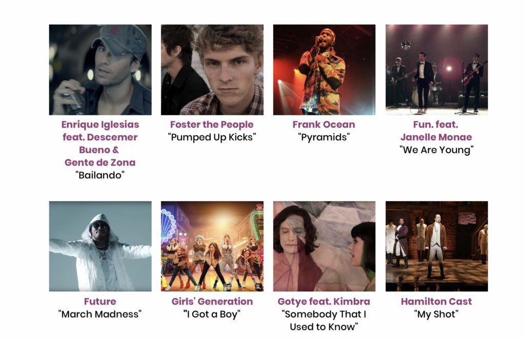 Billboard 100 canciones decada 2010